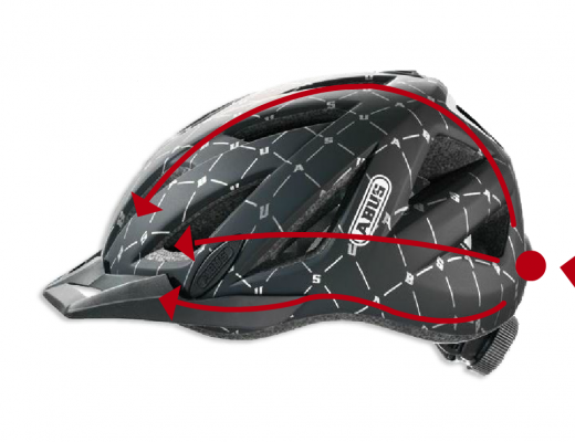 Funktionsweise eines Fahrradhelm schematisch dargestellt